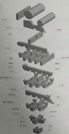 建筑遗产BIM化视频示例5-2