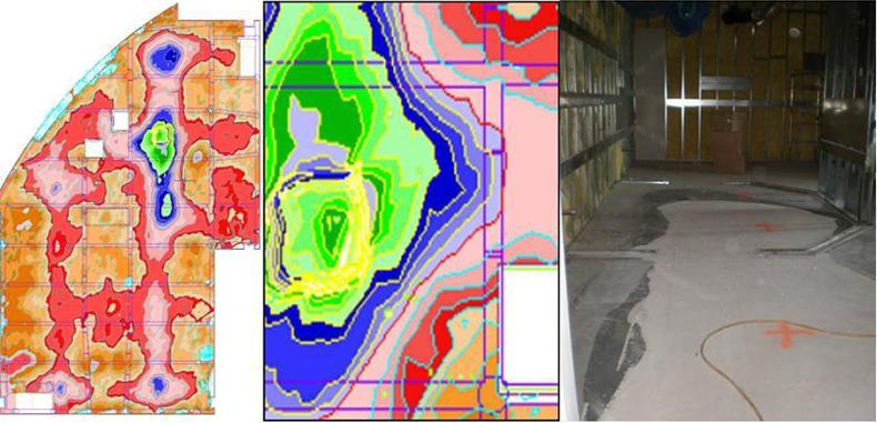 地板水平分析